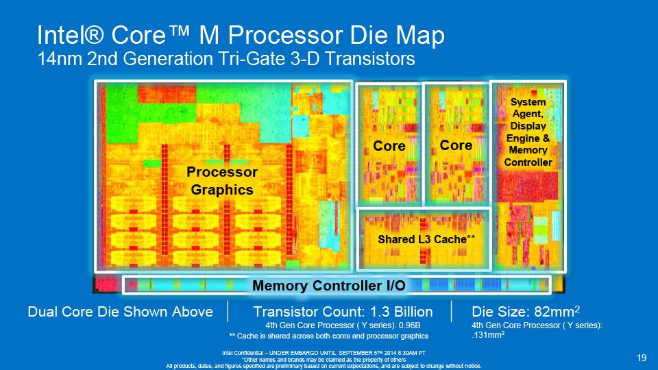 En av Intels viktigaste lanseringar: Fläktlöst med Broadwell/Core M för mobila enheter