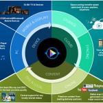 Cyberlink_Pdvd14-ecosystem